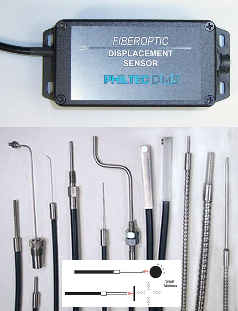 Capteurs numériques DMS